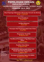 Pengumuman Pemilihan Dekan Fakultas Hukum Periode 2019-2023